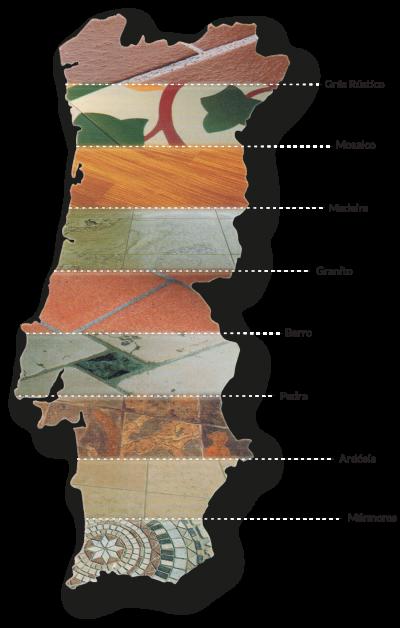 esquema-mapa